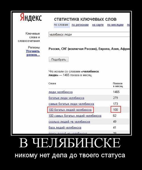 Челябинск сео