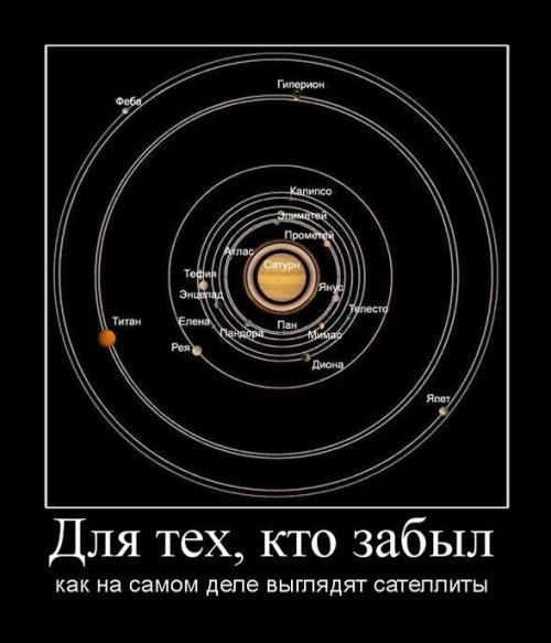сетка сателлитов